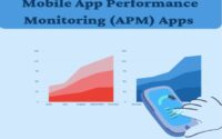 Mobile App Performance Monitoring (APM) Apps